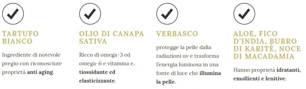 canabiò ingredienti